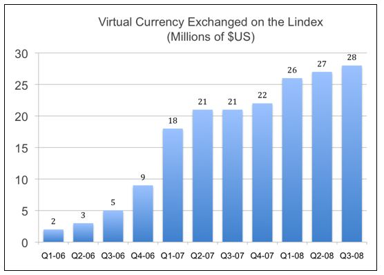 virtual-currency1